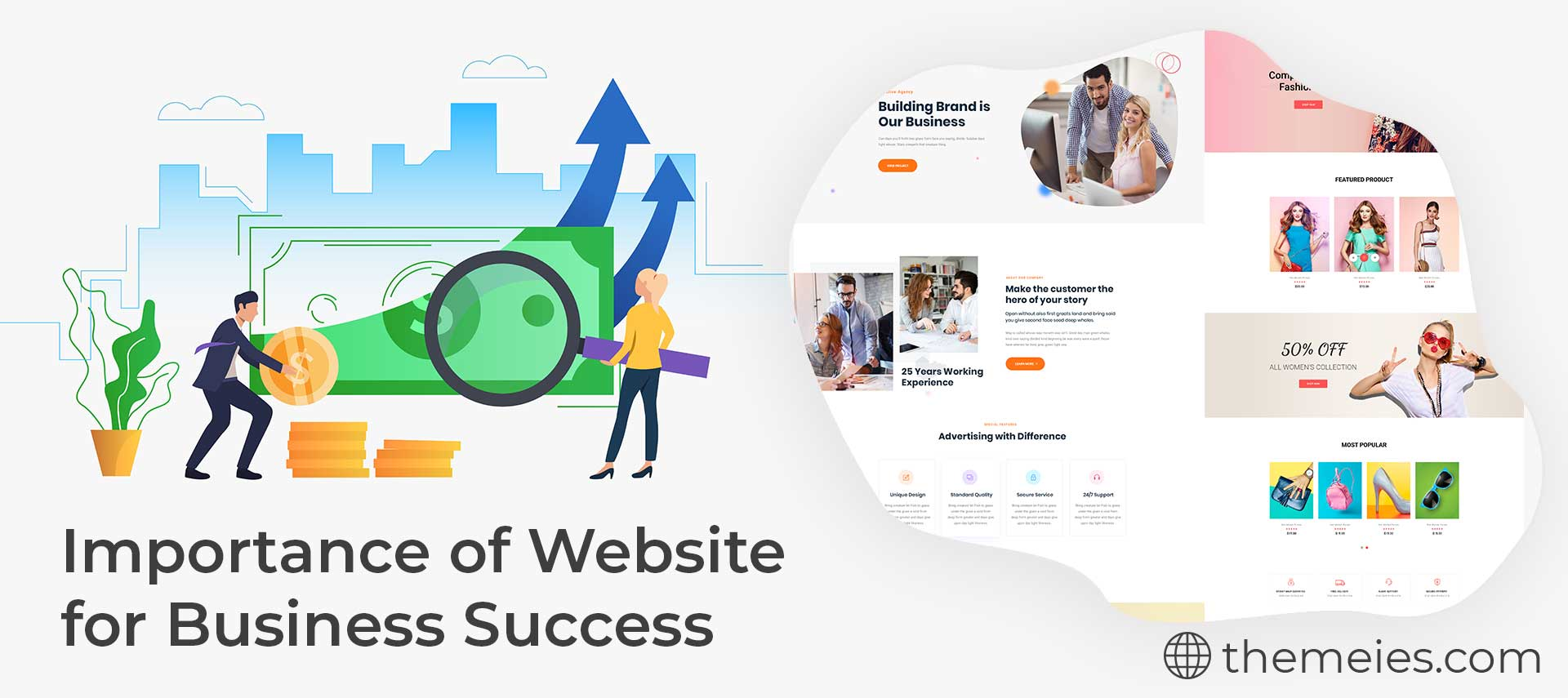 Importance of Website for Business Success