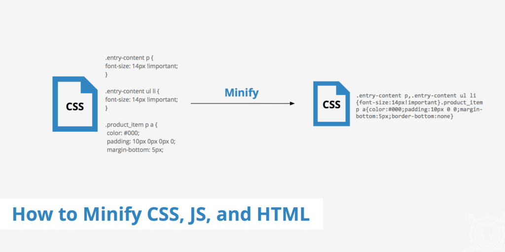 minify css and JS files